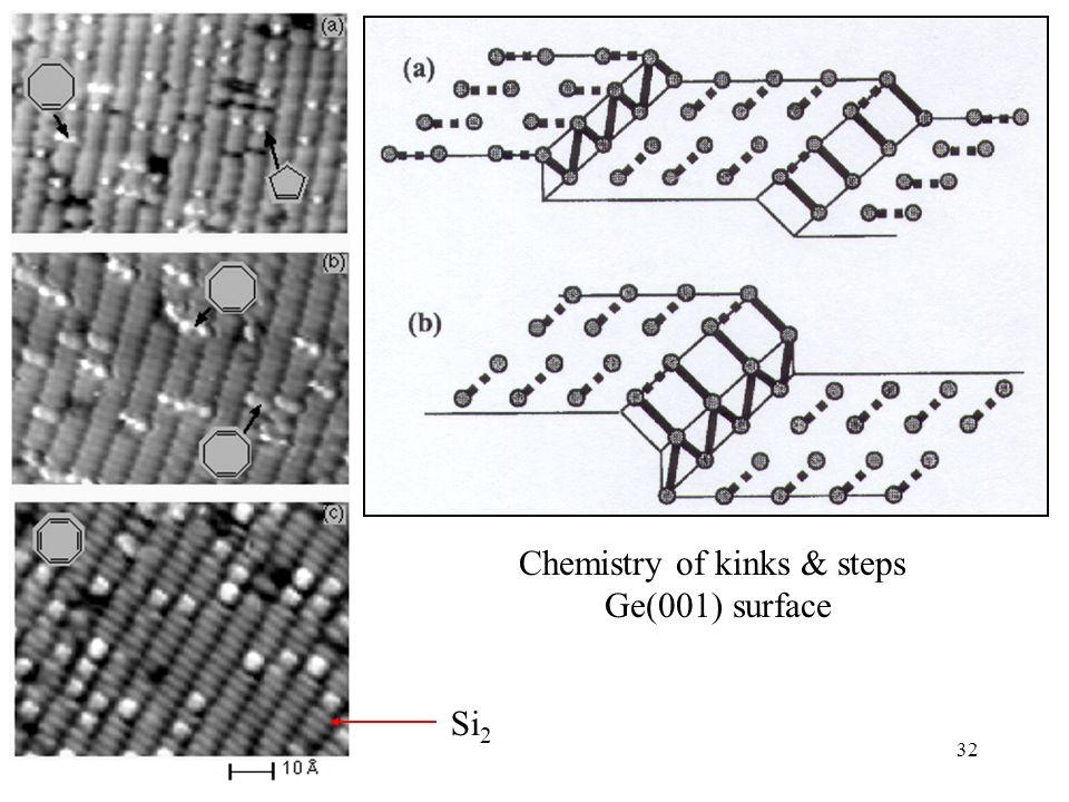 Chemistry of kinks & steps
