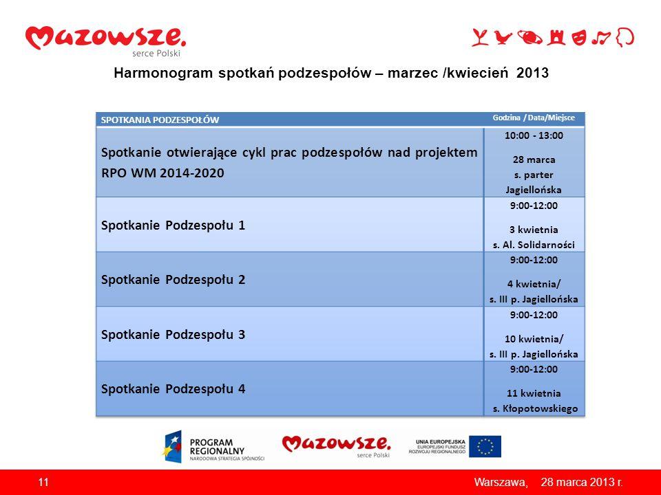 Harmonogram spotkań podzespołów – marzec /kwiecień 2013