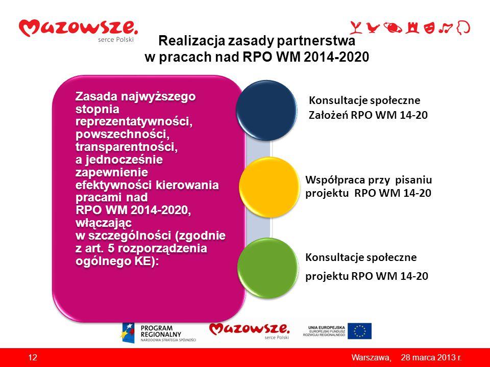 Realizacja zasady partnerstwa w pracach nad RPO WM 2014-2020