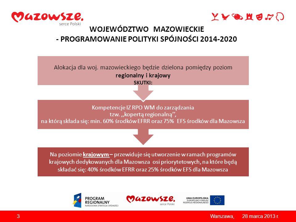 WOJEWÓDZTWO MAZOWIECKIE - PROGRAMOWANIE POLITYKI SPÓJNOŚCI 2014-2020