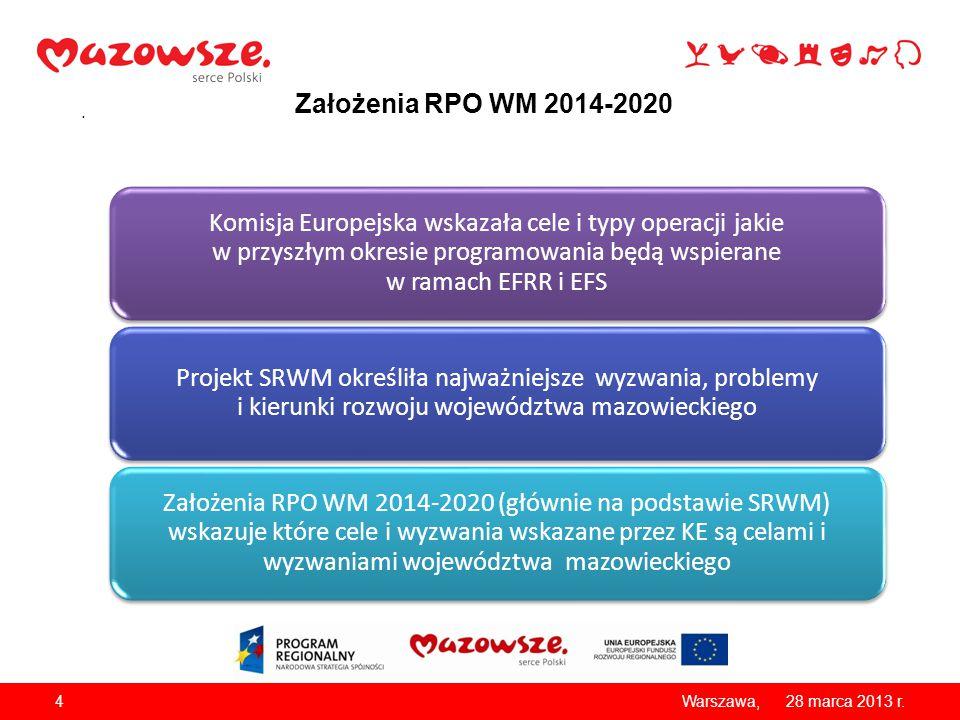 Założenia RPO WM 2014-2020 .