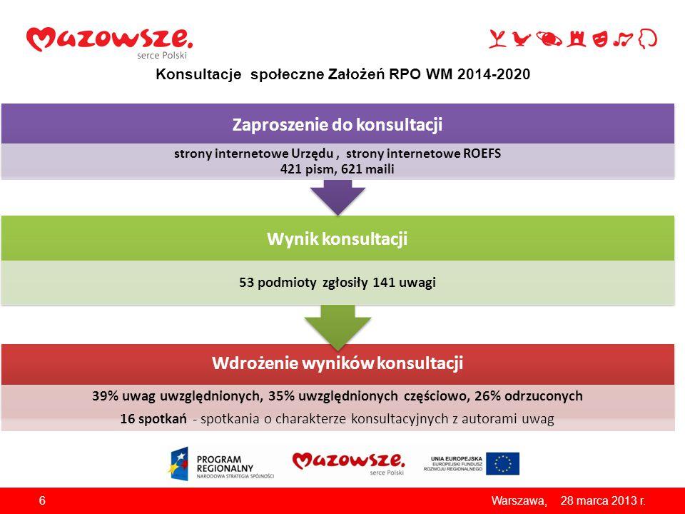 Konsultacje społeczne Założeń RPO WM 2014-2020
