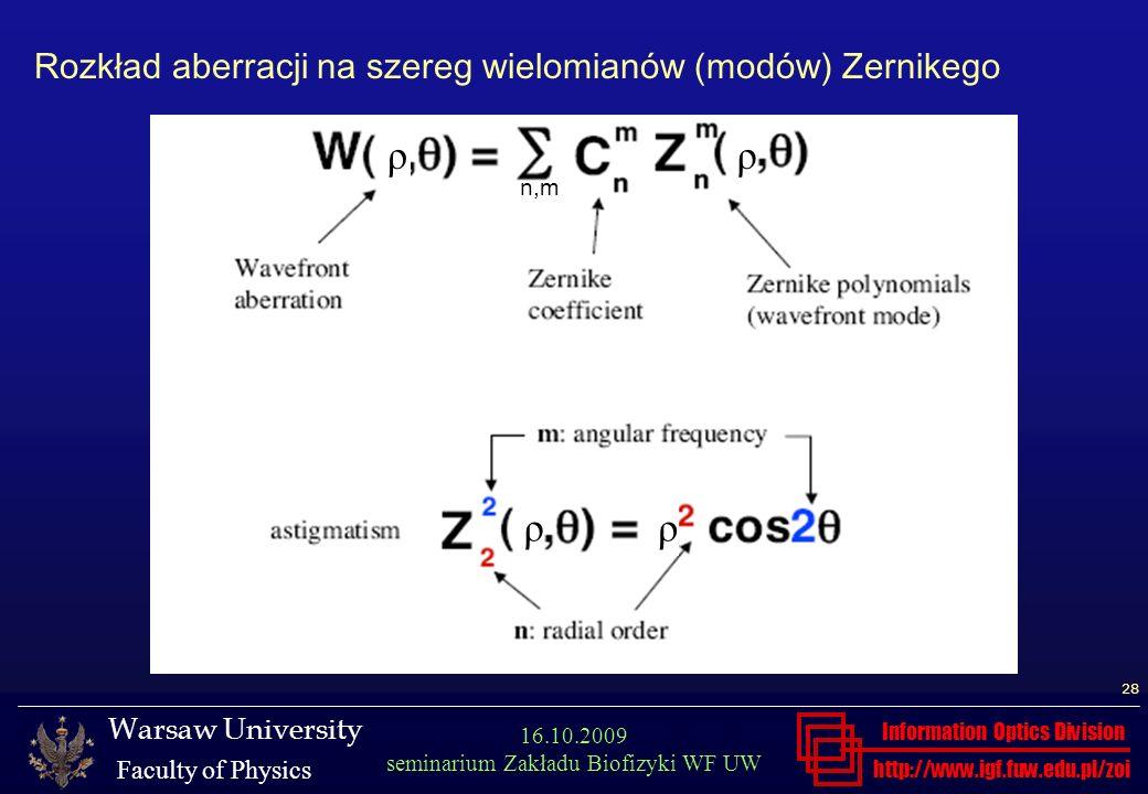 Rozkład aberracji na szereg wielomianów (modów) Zernikego