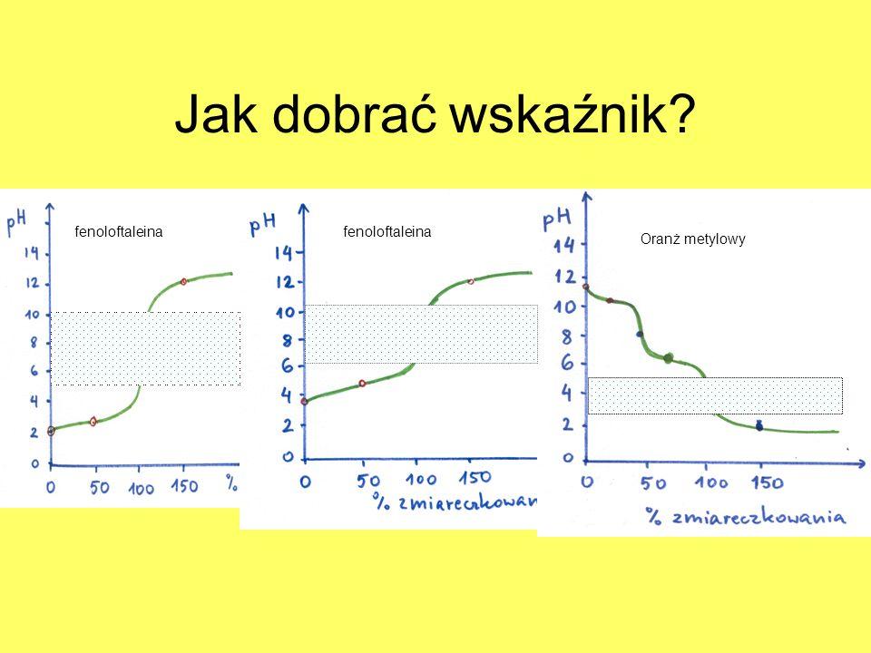 Jak dobrać wskaźnik fenoloftaleina fenoloftaleina Oranż metylowy
