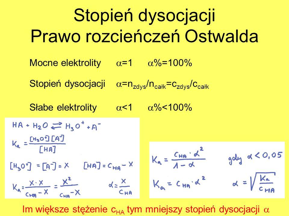 Stopień dysocjacji Prawo rozcieńczeń Ostwalda