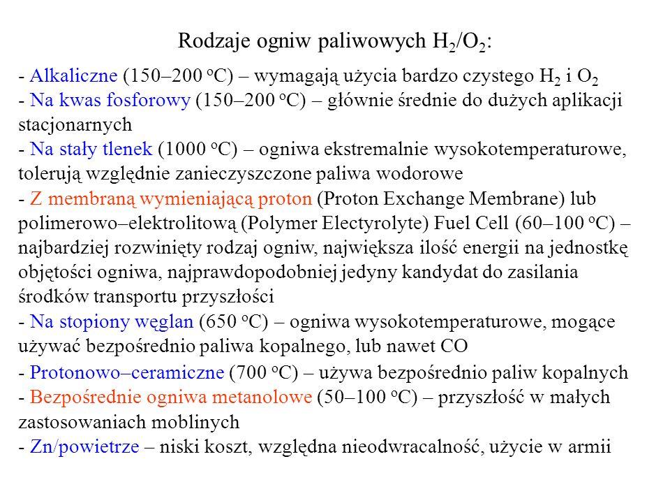 Rodzaje ogniw paliwowych H2/O2: