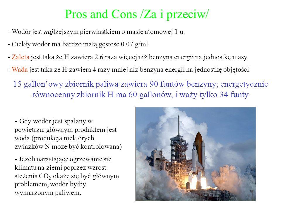 Pros and Cons /Za i przeciw/