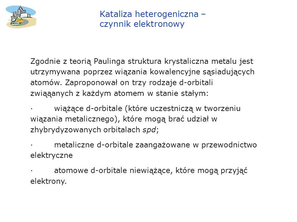 Kataliza heterogeniczna – czynnik elektronowy