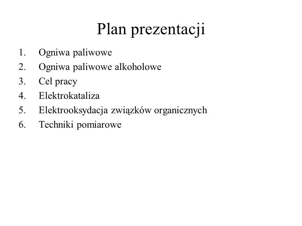 Plan prezentacji Ogniwa paliwowe Ogniwa paliwowe alkoholowe Cel pracy