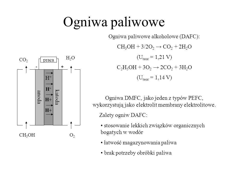 Ogniwa paliwowe alkoholowe (DAFC):