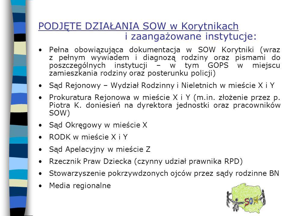 PODJĘTE DZIAŁANIA SOW w Korytnikach i zaangażowane instytucje: