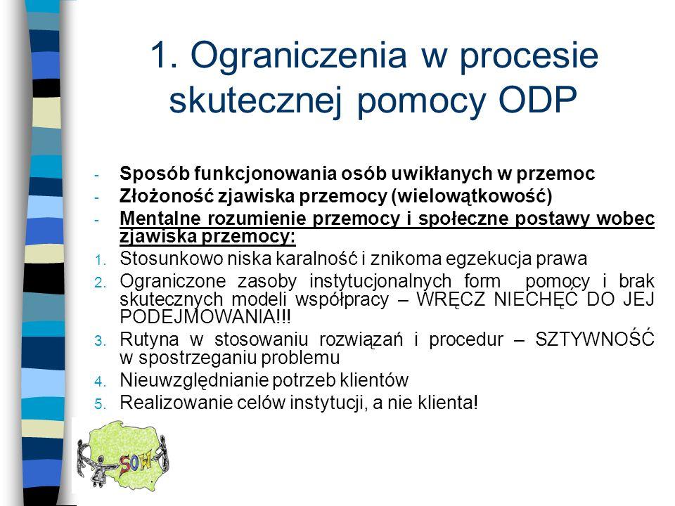 1. Ograniczenia w procesie skutecznej pomocy ODP