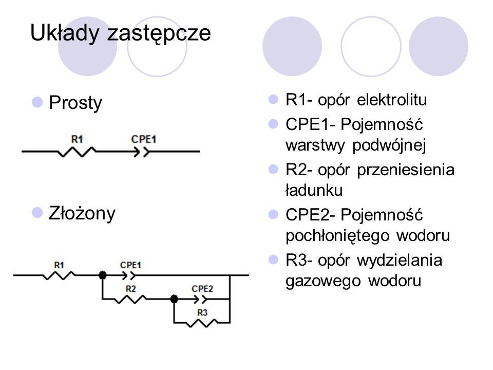 Układy zastępcze Prosty Złożony R1- opór elektrolitu