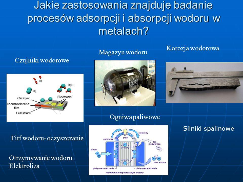 Jakie zastosowania znajduje badanie procesów adsorpcji i absorpcji wodoru w metalach