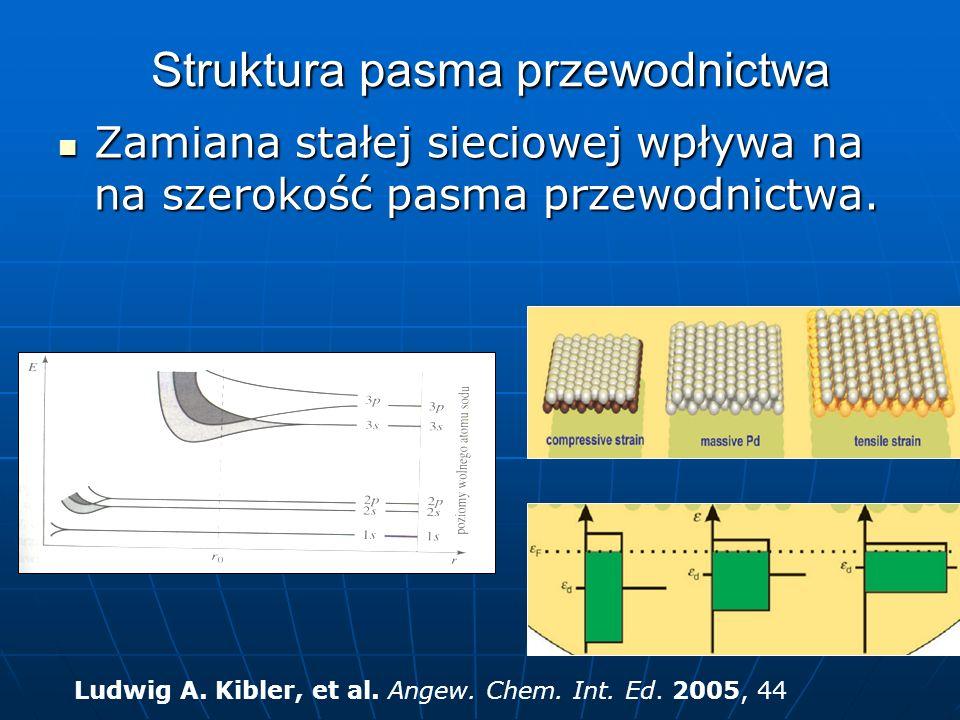Struktura pasma przewodnictwa
