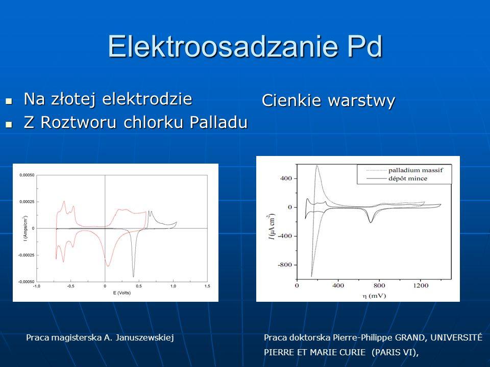 Elektroosadzanie Pd Na złotej elektrodzie Cienkie warstwy