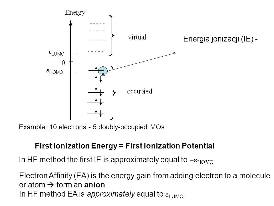Energia jonizacji (IE) -