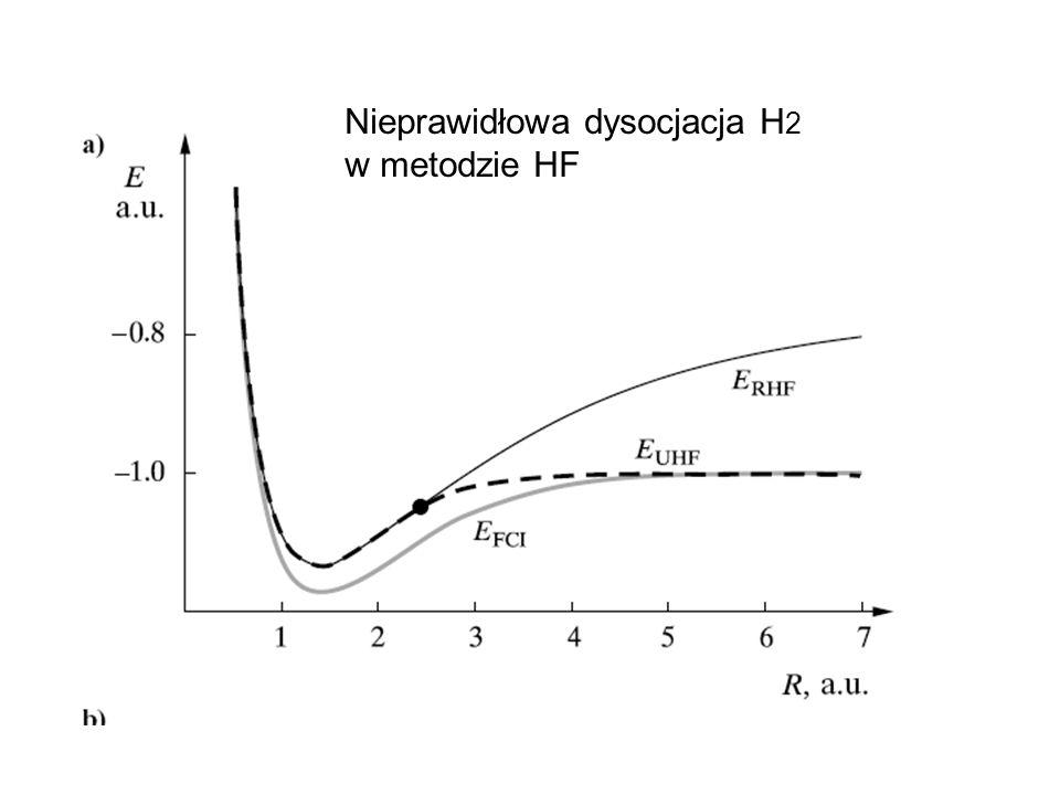 Nieprawidłowa dysocjacja H2