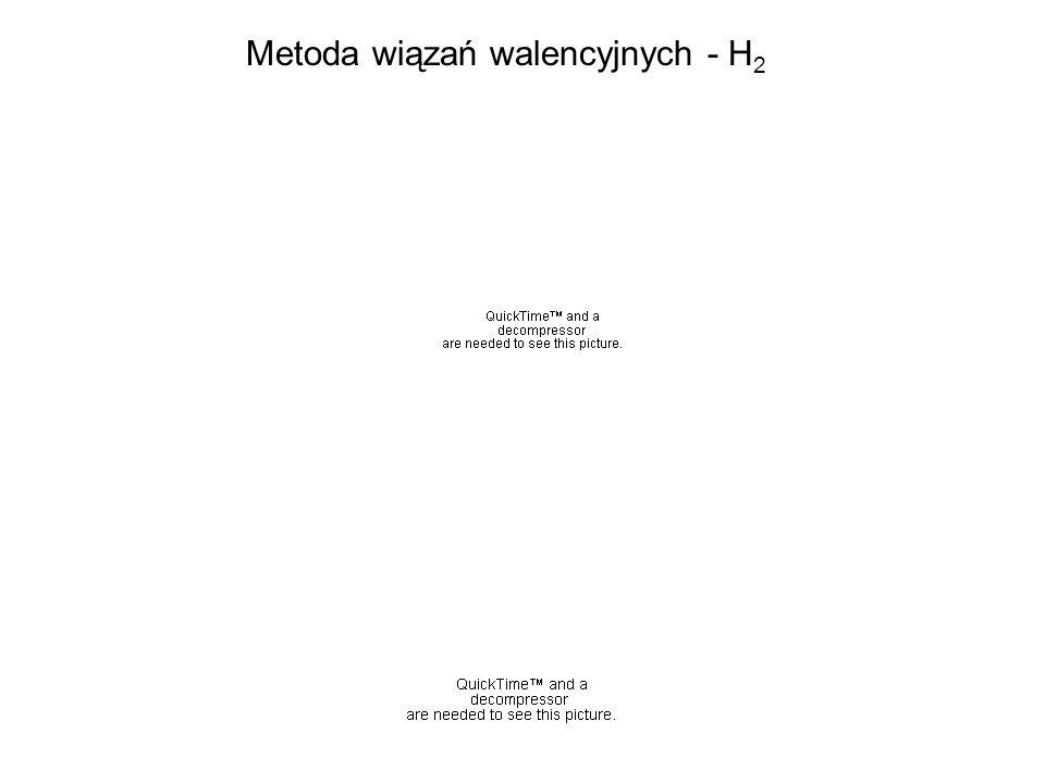 Metoda wiązań walencyjnych - H2