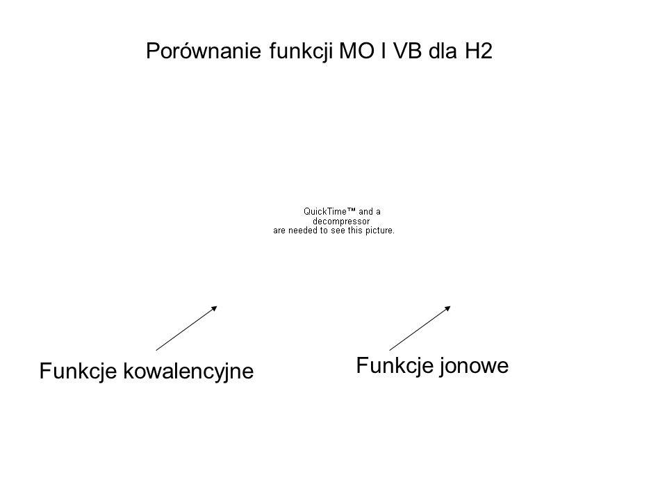 Porównanie funkcji MO I VB dla H2