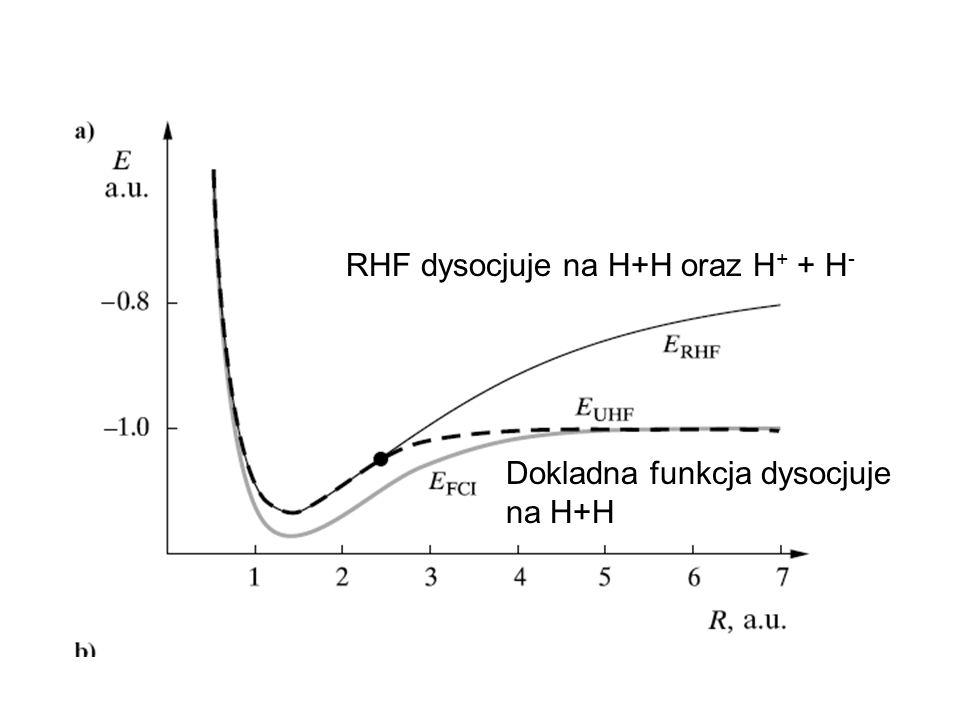 RHF dysocjuje na H+H oraz H+ + H-