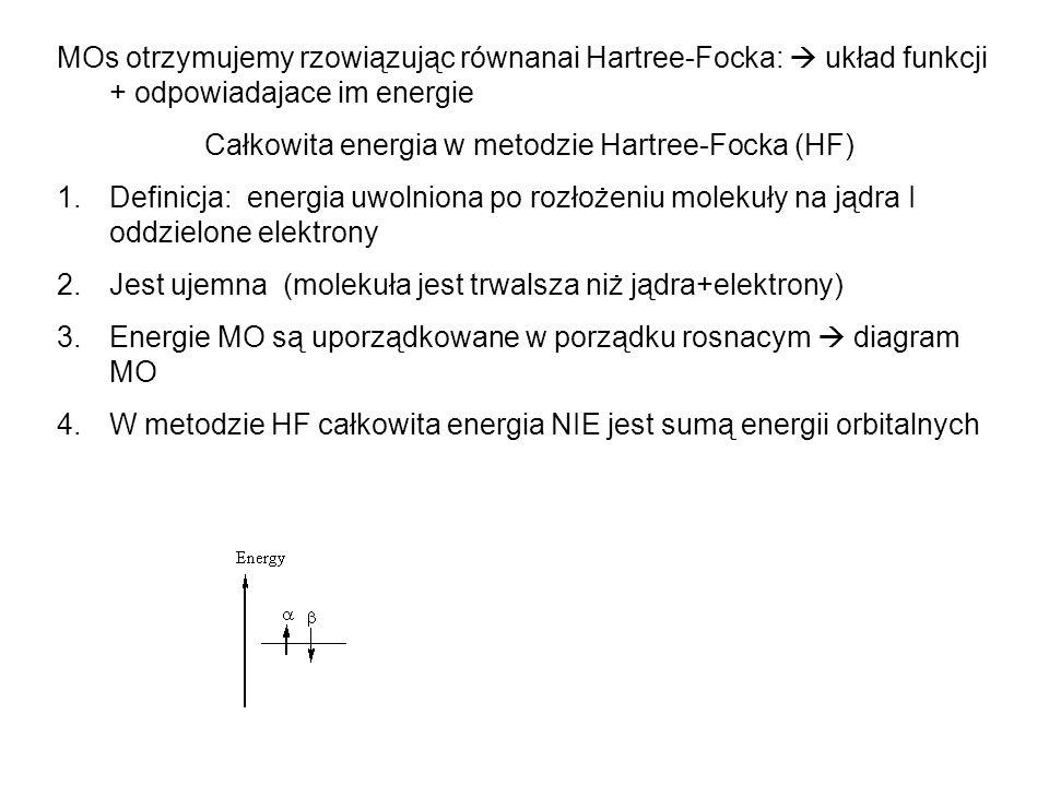 Całkowita energia w metodzie Hartree-Focka (HF)