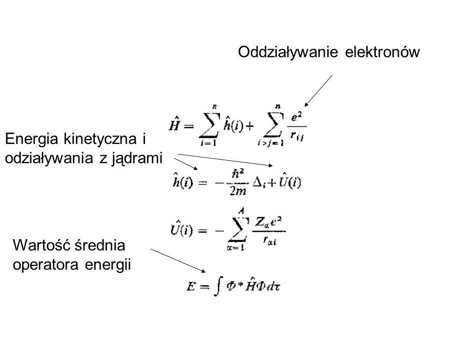 Oddziaływanie elektronów