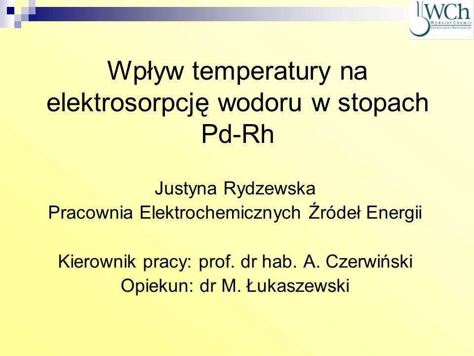 Wpływ temperatury na elektrosorpcję wodoru w stopach Pd-Rh