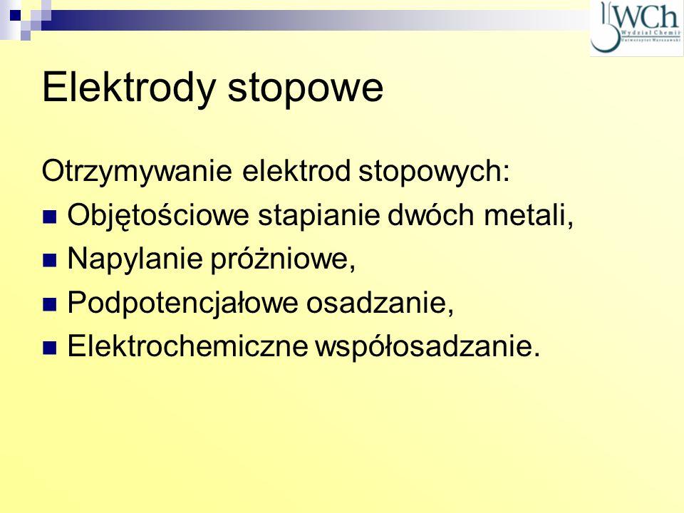 Elektrody stopowe Otrzymywanie elektrod stopowych: