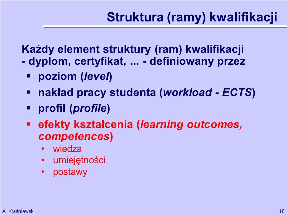 Struktura (ramy) kwalifikacji