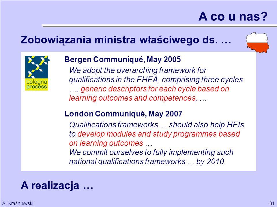 A co u nas Zobowiązania ministra właściwego ds. … A realizacja …