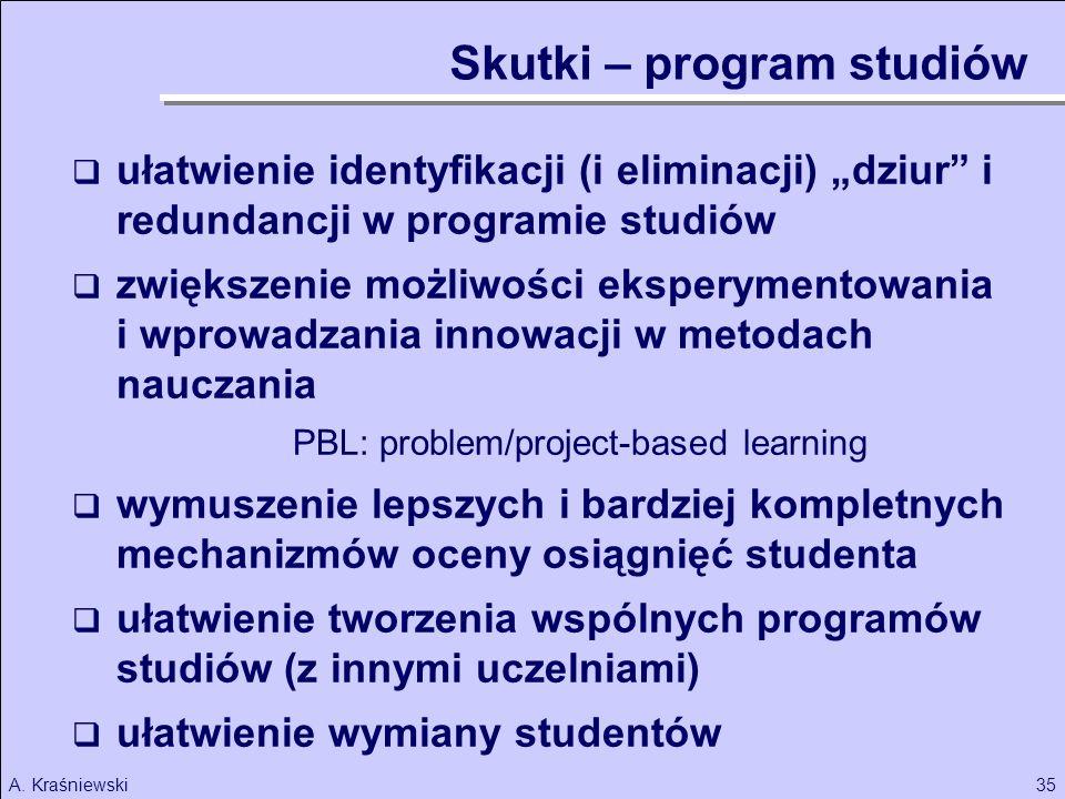 Skutki – program studiów