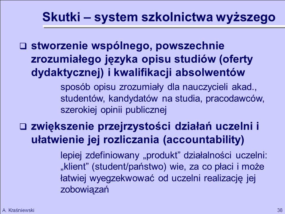 Skutki – system szkolnictwa wyższego