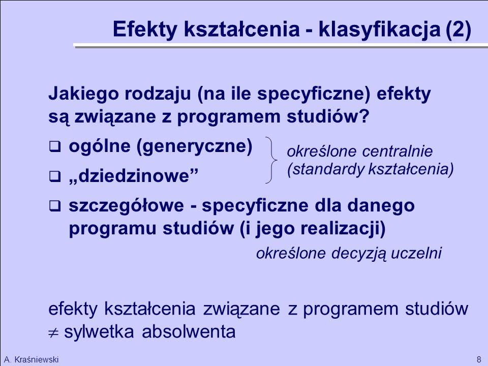 Efekty kształcenia - klasyfikacja (2)
