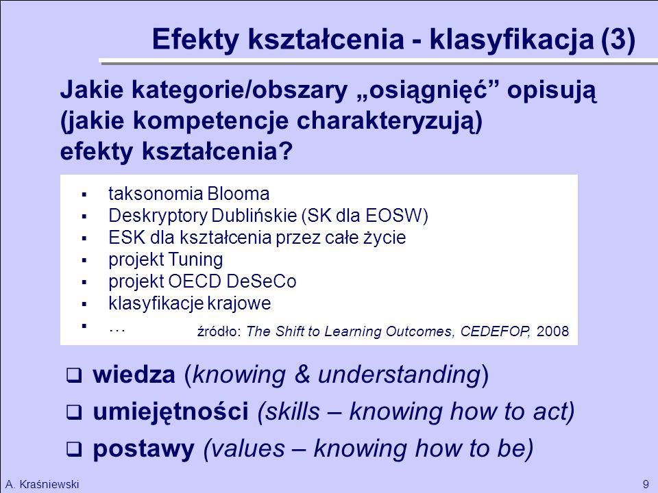 Efekty kształcenia - klasyfikacja (3)
