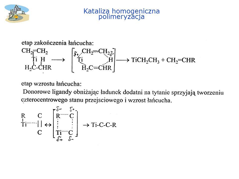 Kataliza homogeniczna polimeryzacja