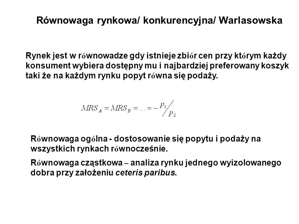 Równowaga rynkowa/ konkurencyjna/ Warlasowska
