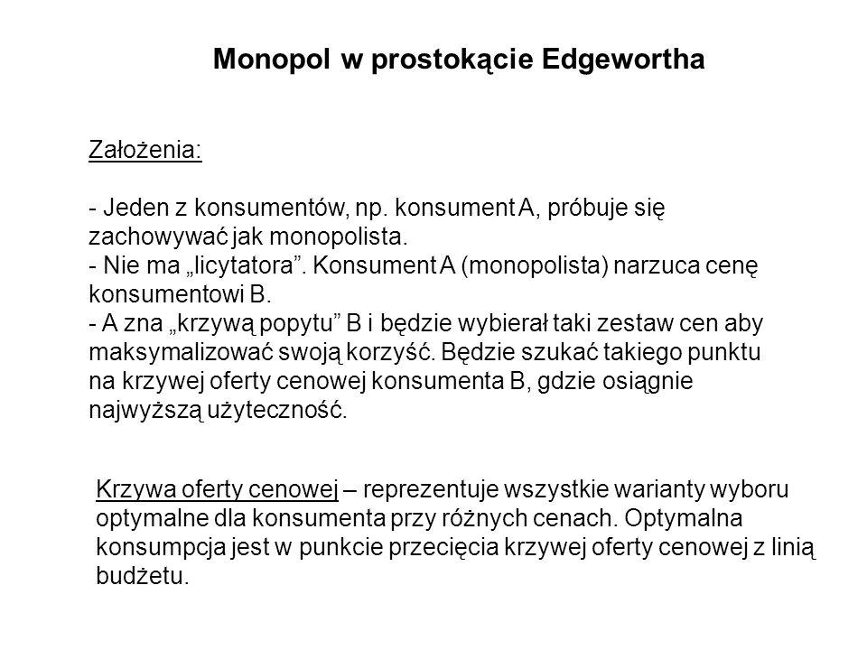 Monopol w prostokącie Edgewortha