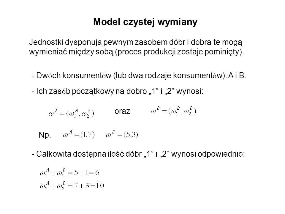 Model czystej wymiany Jednostki dysponują pewnym zasobem dóbr i dobra te mogą wymieniać między sobą (proces produkcji zostaje pominięty).