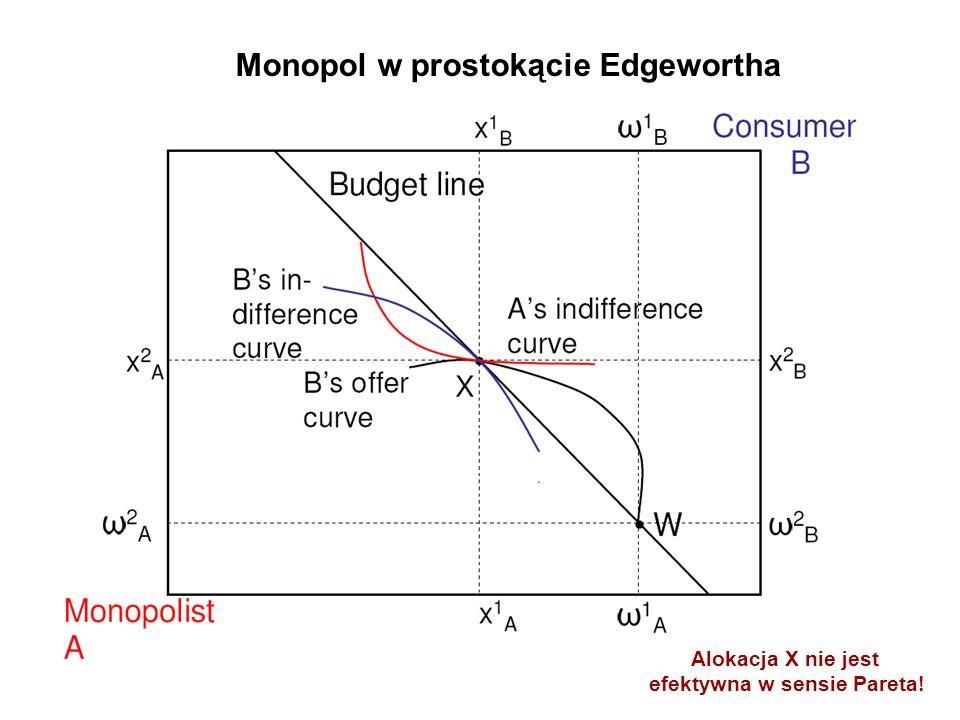 Monopol w prostokącie Edgewortha efektywna w sensie Pareta!