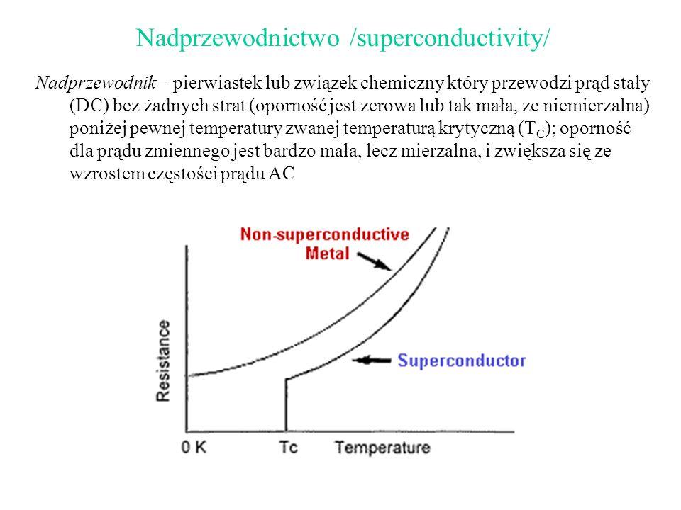 Nadprzewodnictwo /superconductivity/