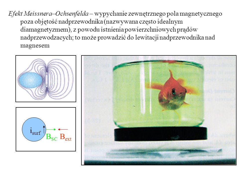 Efekt Meissnera–Ochsenfelda – wypychanie zewnętrznego pola magnetycznego poza objętość nadprzewodnika (nazwywana często idealnym diamagnetyzmem), z powodu istnienia powierzchniowych prądów nadprzewodzacych; to może prowadzić do lewitacji nadprzewodnika nad magnesem