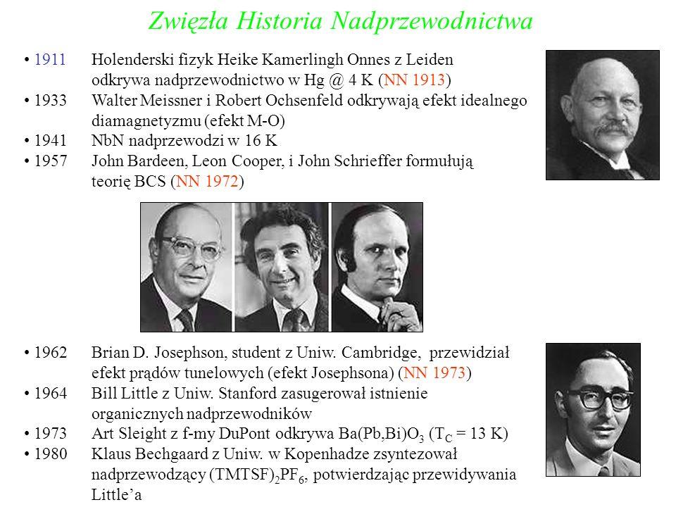 Zwięzła Historia Nadprzewodnictwa