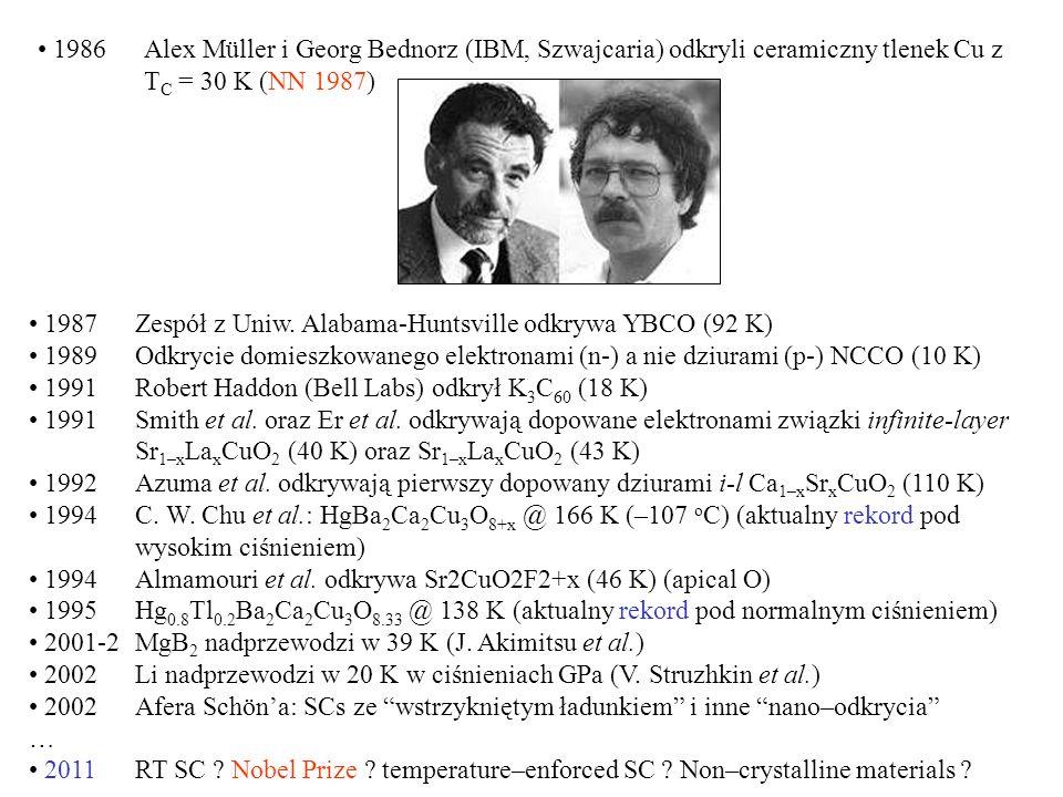 1986 Alex Müller i Georg Bednorz (IBM, Szwajcaria) odkryli ceramiczny tlenek Cu z TC = 30 K (NN 1987)