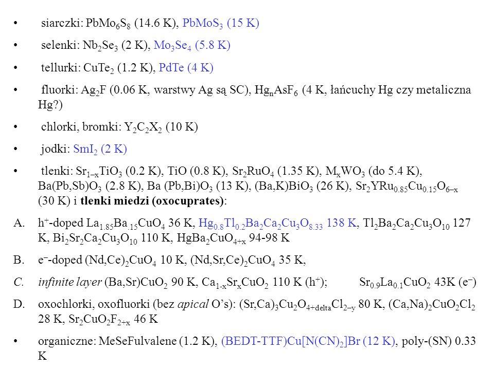 siarczki: PbMo6S8 (14.6 K), PbMoS3 (15 K)