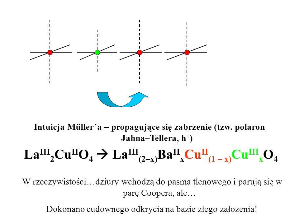LaIII2CuIIO4  LaIII(2–x)BaIIxCuII(1 – x)CuIIIxO4