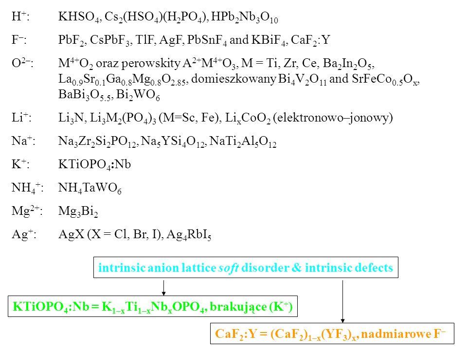 H+: KHSO4, Cs2(HSO4)(H2PO4), HPb2Nb3O10