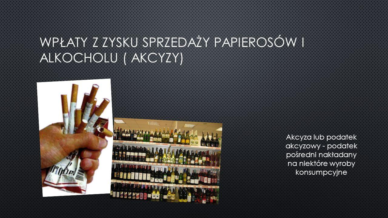 Wpłaty z zysku sprzedaży papierosów i alkocholu ( akcyzy)