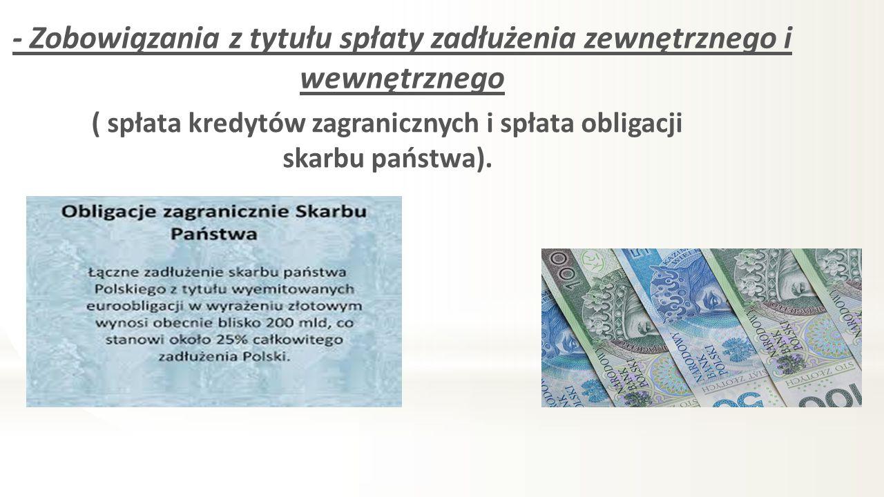 - Zobowiązania z tytułu spłaty zadłużenia zewnętrznego i wewnętrznego