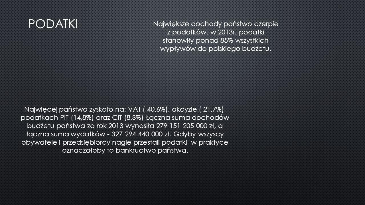 PODATKI Największe dochody państwo czerpie z podatków. w 2013r. podatki stanowiły ponad 85% wszystkich wypływów do polskiego budżetu.